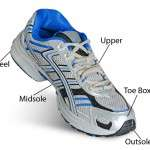 How to buy new Running Shoes
