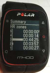 Polar Heart Rate Zones