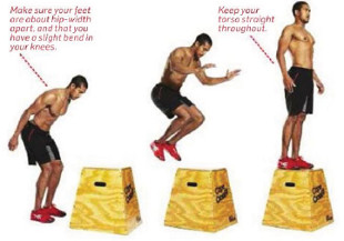 box jump exercises for runners