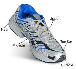 Choosing a new running shoe