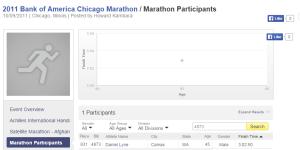 2011 Chicago Marathon Finish