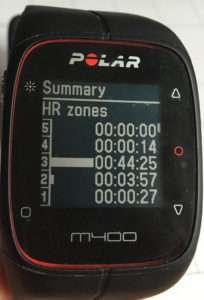Polar Heart Rate Zones