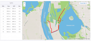 10km time trial results