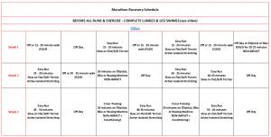 3 week marathon recovery plan